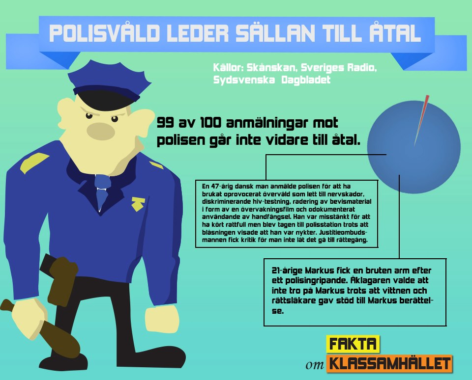 Polisvld leder sllan till tal